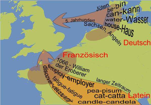 Einfluss von Franzöisch, Deutsch und Latein auf die englische Sprache