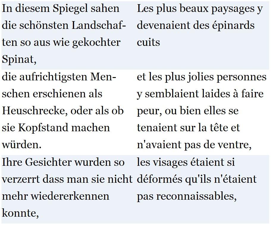 Französisch lernen für Kinder - Textanordnung